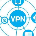 What is VPN and do you need one