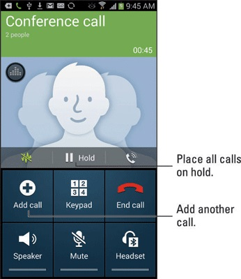 Conference Call on Android Phones