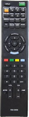 spincart Universal Remote Control Compitable